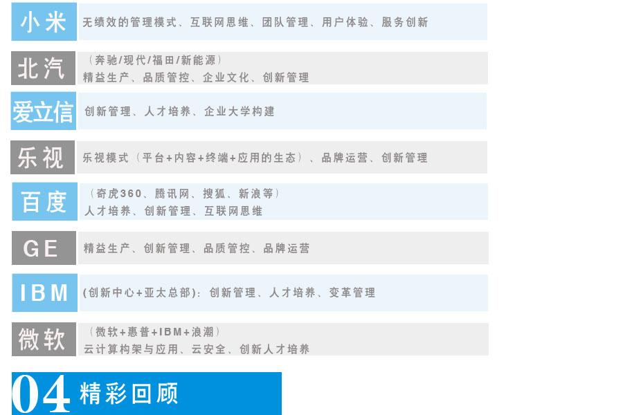 北京标杆考察