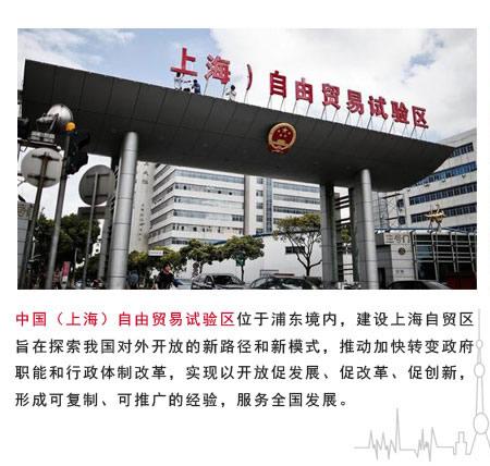 上海自贸区考察