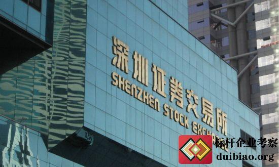 参观深圳证券交易所