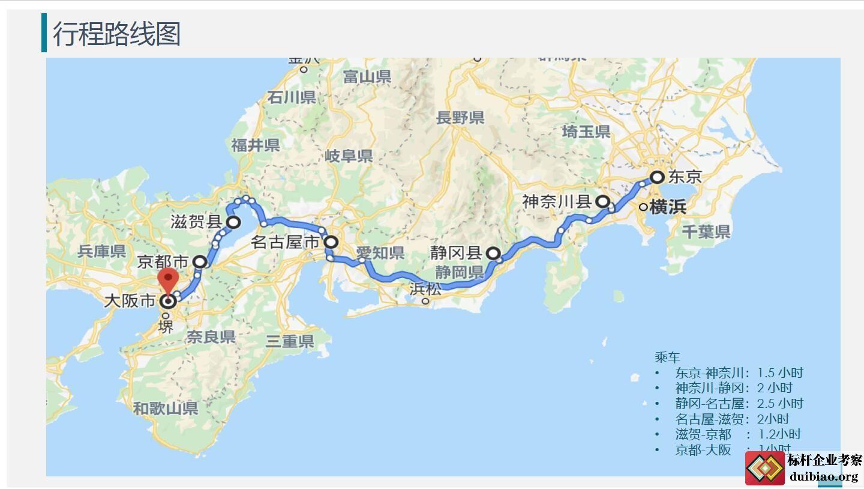 日本商务考察路线图