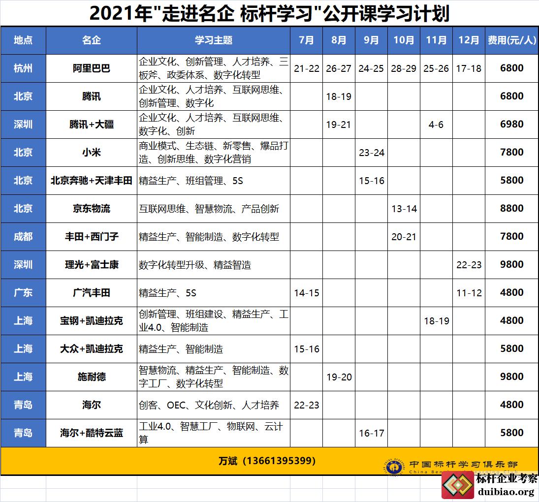 2021年标杆考察公开课计划表